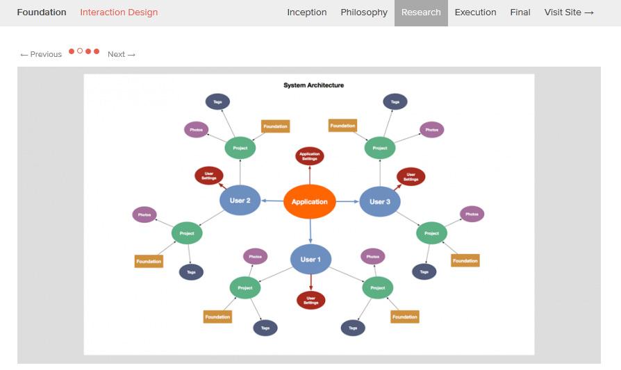 justin edmund2  איך לגייס מאפייני חוויית משתמש