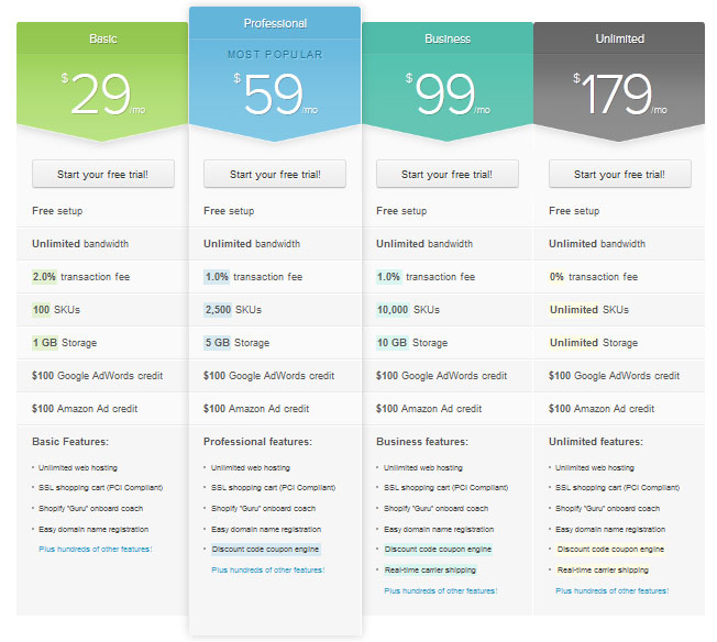 shopify priving  10 טיפים ליצירת טבלאות תמחור מוצלחות