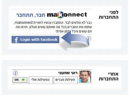 makonnect