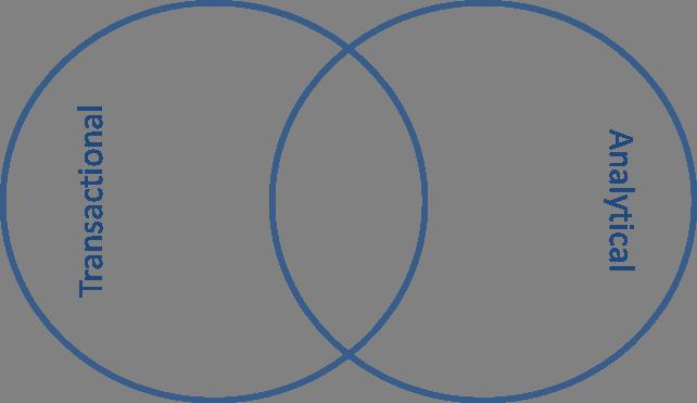 or3  ה-Myth Buster: אפיון ועיצוב פתרונות לארגונים