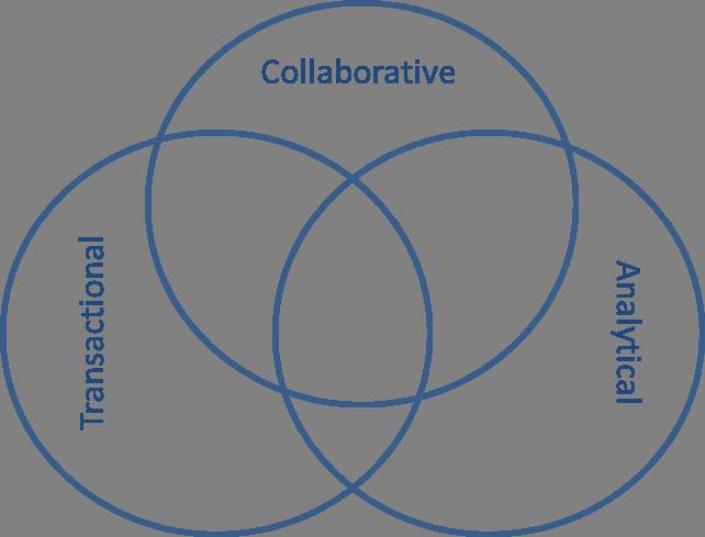 or4  ה-Myth Buster: אפיון ועיצוב פתרונות לארגונים