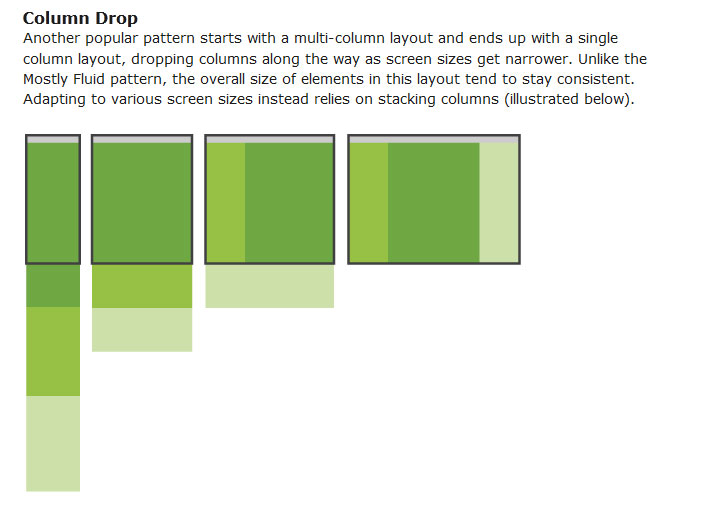patterna  מאפיין-עיצוב רספונסיבי כבר עשית?