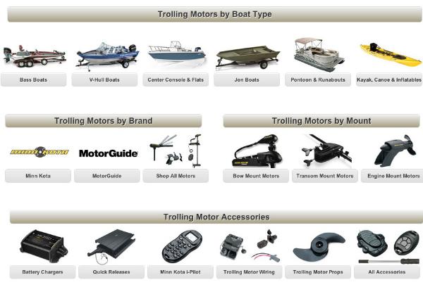 הצגת כל סוגי הסירות הקשתה על המשתמש בקבלת החלטה. מקור: צילום מסך