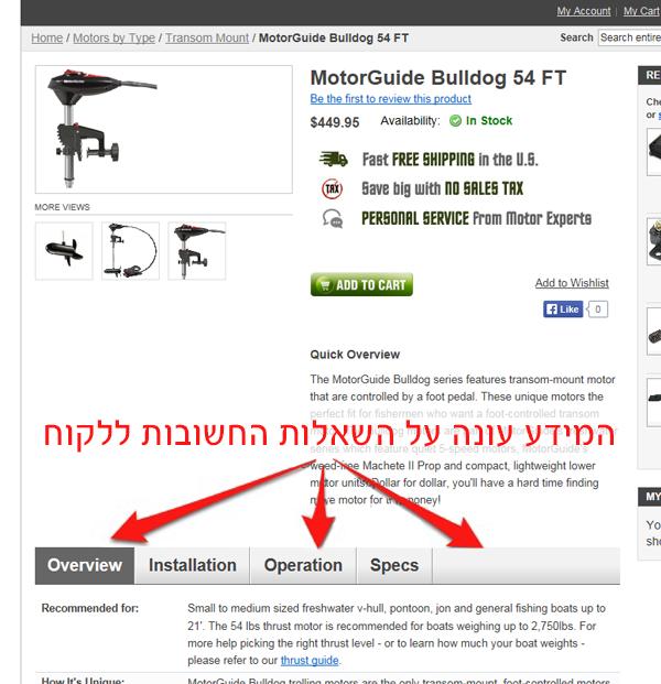כיוונו שעמוד המוצר החדש יענה על השאלות החשובות ללקוחות. מקור: צילום מסך