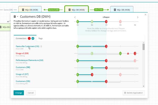 חשוב להציג למשתמשים מוקאפ שמבוסס על התוכן האמיתי. מקור: צילום מסך
