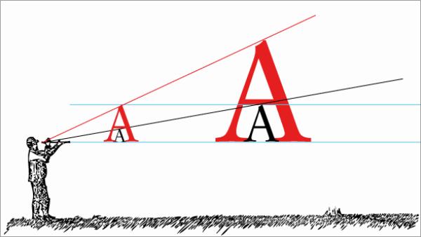 טיפוגרפיה רספונסיבית - מדריך חשוב להתאמת עיצוב הטקסט לפי גודל מסך